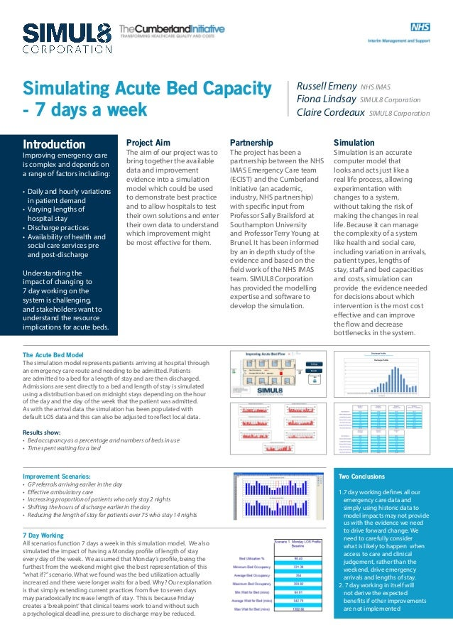Simulating Acute Bed Capacity - 7 days a week Introduction  Improving emergency care is complex and depends on a range of ...