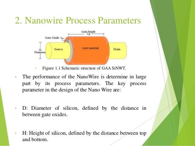 gaa nano wire fet 4 2 nanowire process parameters • figure 1 1 schematic
