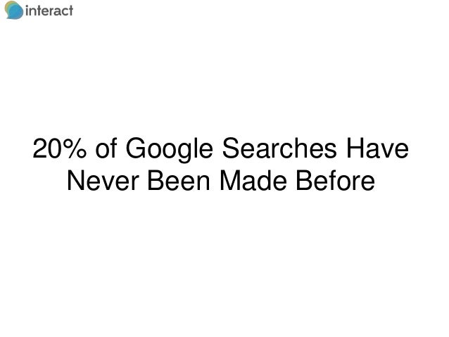 20% of Google Searches Have Never Been Made Before