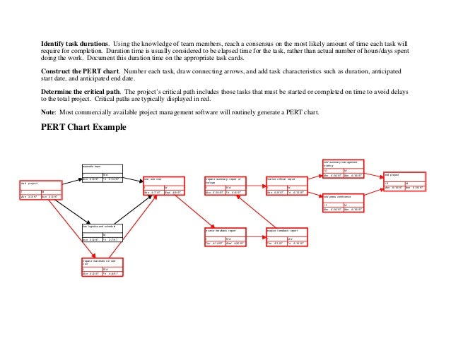 Writing Custom Rules in FxCop & FxCop Visual Studio Integration [Jeffrey van Gogh]