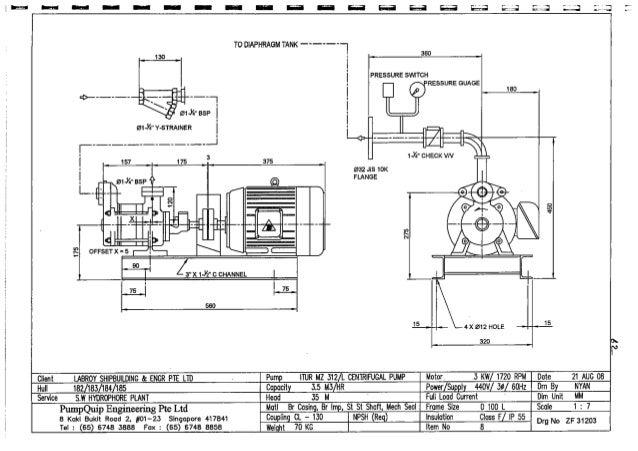 20 pump manual desmi rh slideshare net Hayward Self-Priming Pump Self-Priming Centrifugal Pump