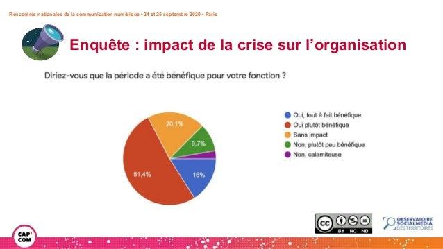 Rencontres nationales de la communication numérique • 24 et 25 septembre 2020 • Paris Enquête : impact de la crise sur l'o...