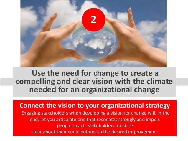 2 Use the need for change to create a compelling and clear vision with the climate needed for an organizational change Con...