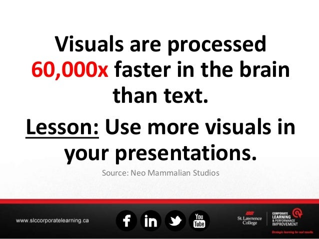 Visuals are processed 60,000x faster in the brain than text. Lesson: Use more visuals in your presentations. Source: Neo M...