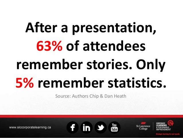 After a presentation, 63% of attendees remember stories. Only 5% remember statistics. Source: Authors Chip & Dan Heath