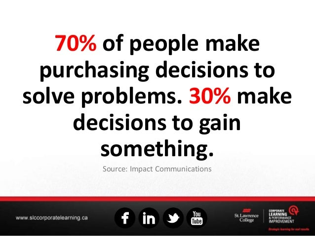 70% of people make purchasing decisions to solve problems. 30% make decisions to gain something. Source: Impact Communicat...