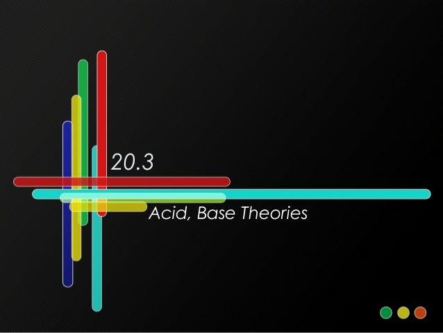 20.3 Acid, Base Theories
