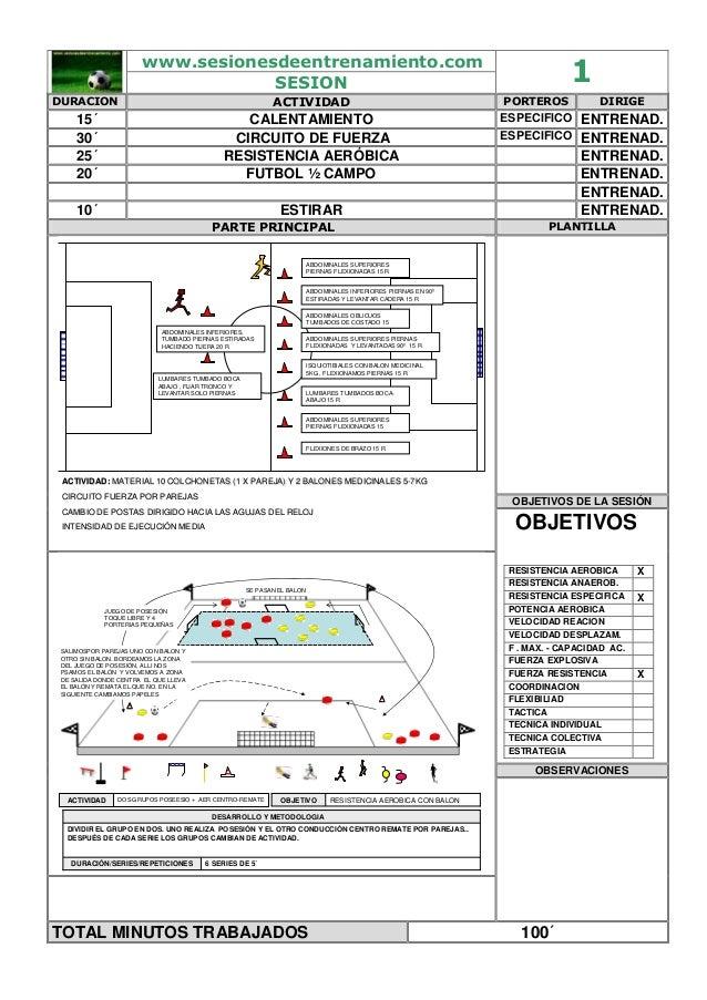 Circuito Fuerza Resistencia Futbol : Sesiones de entrenaiento futbol