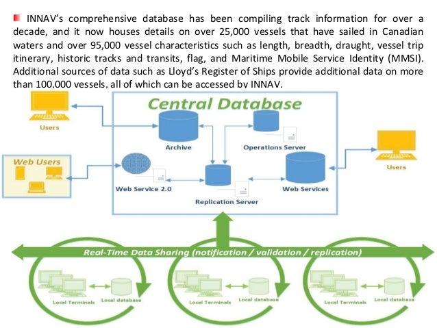 20 slides  canadá tecnologia portos  05 mai 2015 Slide 3