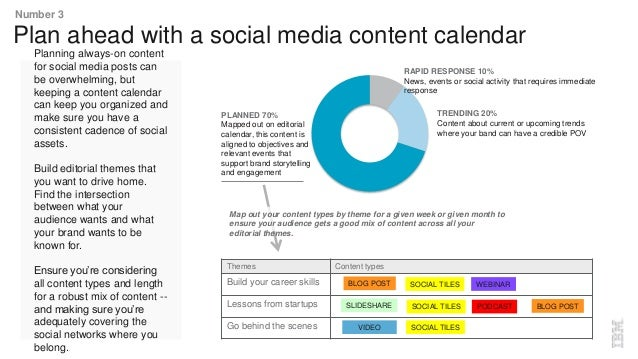 how to make a social media content plan