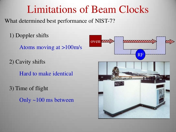 history of atomic clock Synchronizing 12-hr  24-hr.