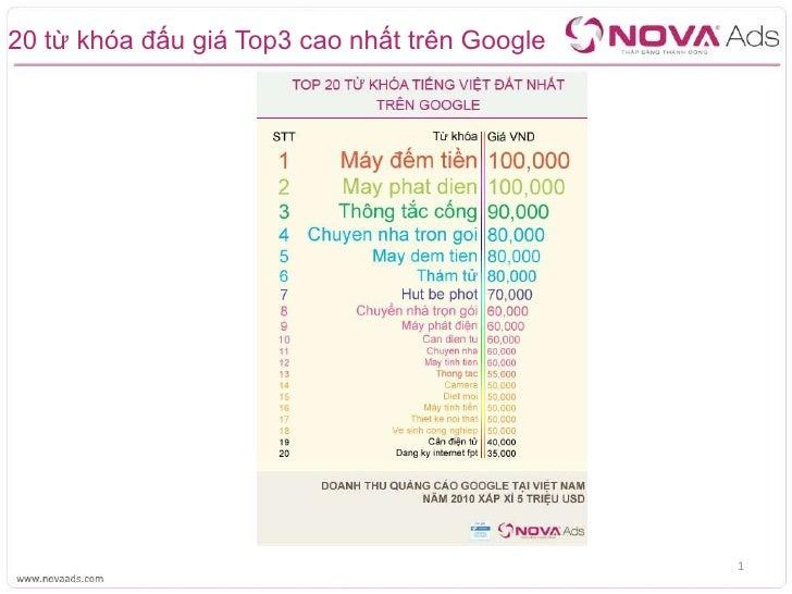 20 từ khóa đấu giá Top3 cao nhất trên Google<br />1<br />