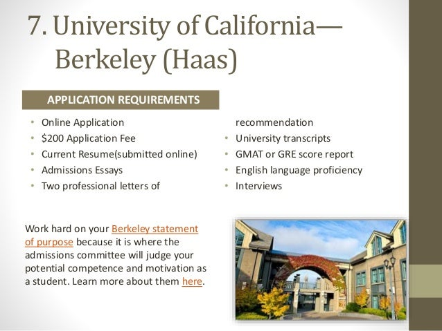 2018/19 Berkeley Haas Essay Analysis [Sample Essays Included]