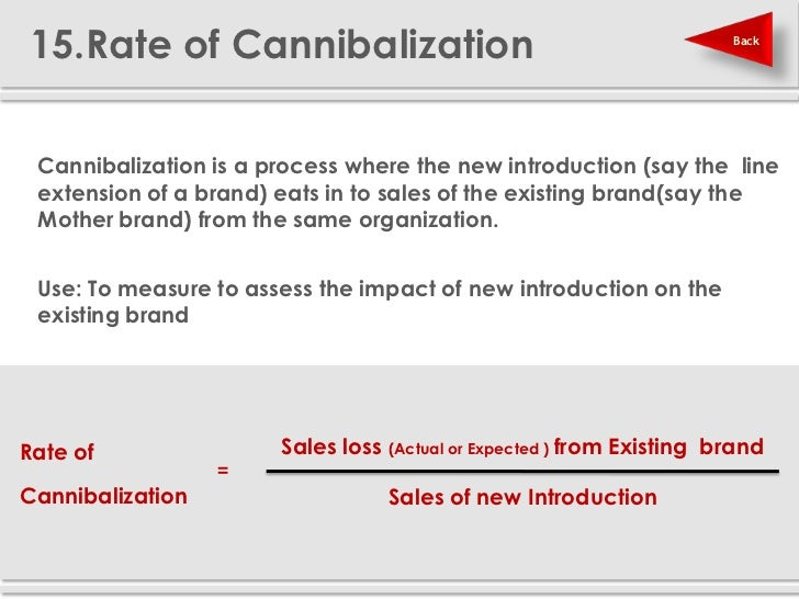 brand cannibalization Are likely to be cannibalized from the manufacturer's existing model range work  by hausman and leonard (2002) [entry by toilet tissue brand], van heerde et al.