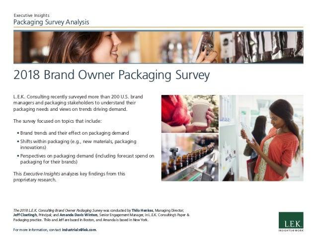 2018 Brand Owner Packaging Survey
