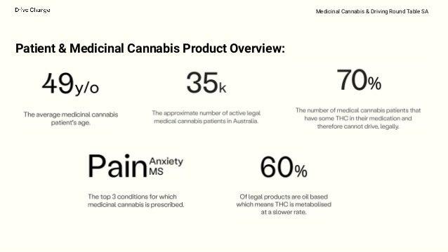 Medicinal Cannabis & Driving In Australia - South Australian Round Table Slide 3