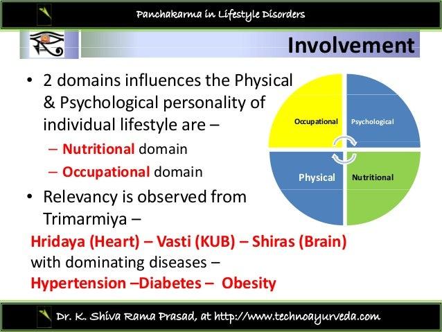 21 03-17 pk in lifestyle Slide 3