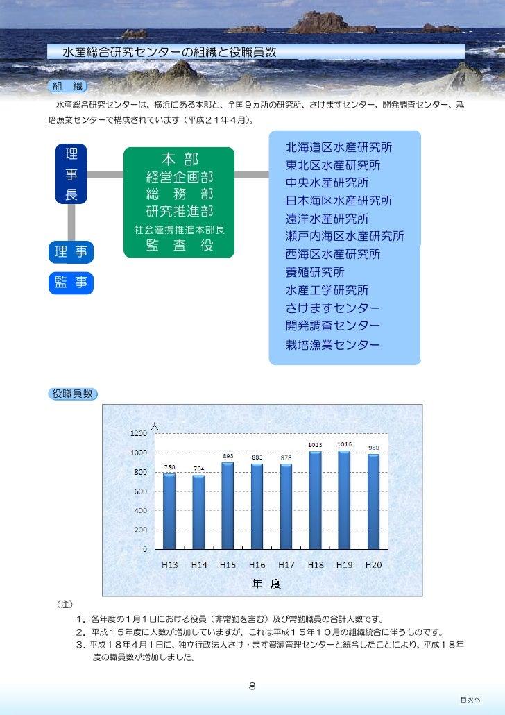 【水産総合研究センター】平成21年環境報告書