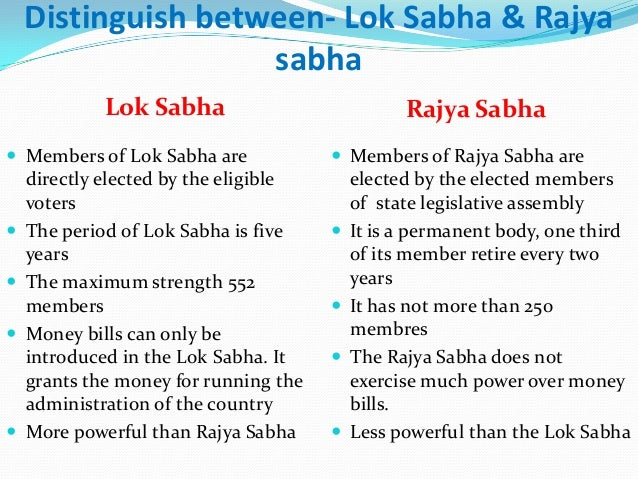 maximum strength of lok sabha