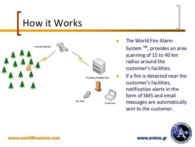 how fire alarm system works pdf