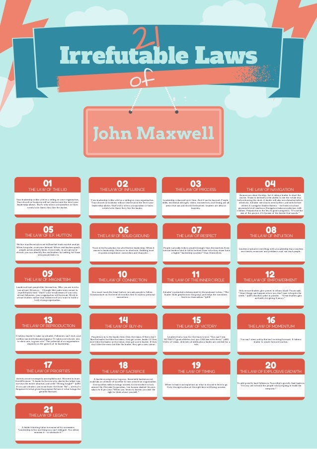 21 Laws Irrefutable of adership Le  John Maxwell  01 THE LID THE LAW OF Your leadership is like a lid or a ceiling on your...