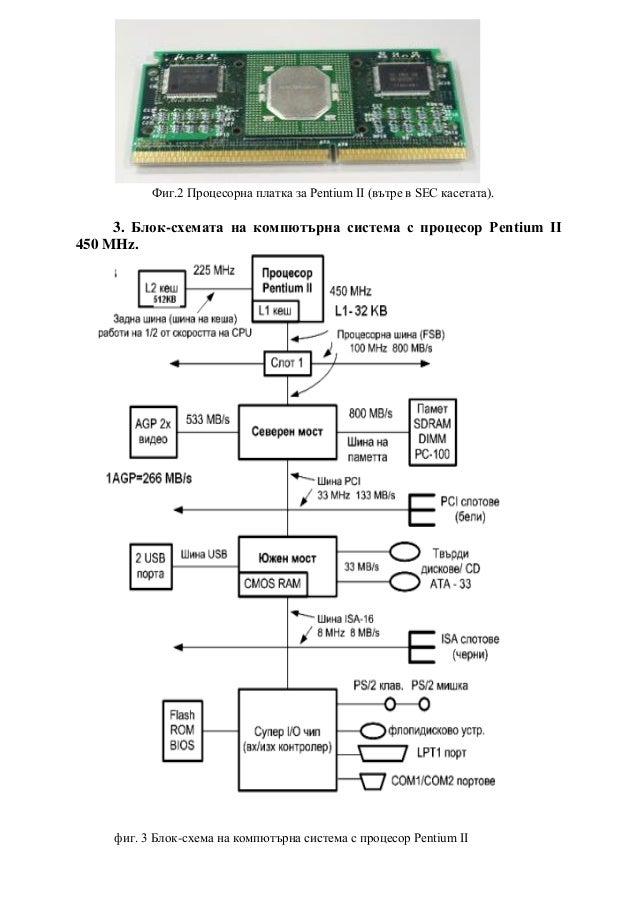 Схема intel pentium 2