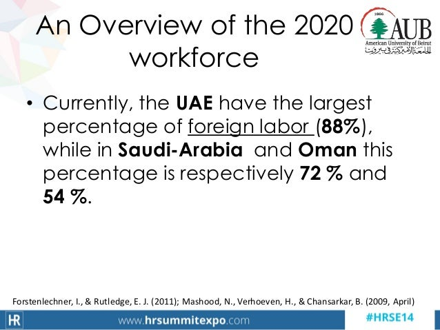 An Overview of the 2020 workforce • Currently, the UAE have the largest percentage of foreign labor (88%), while in Saudi-...