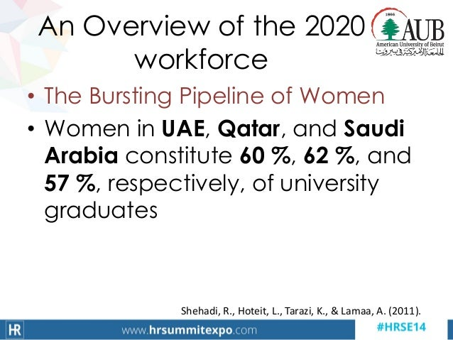 An Overview of the 2020 workforce • The Bursting Pipeline of Women • Women in UAE, Qatar, and Saudi Arabia constitute 60 %...