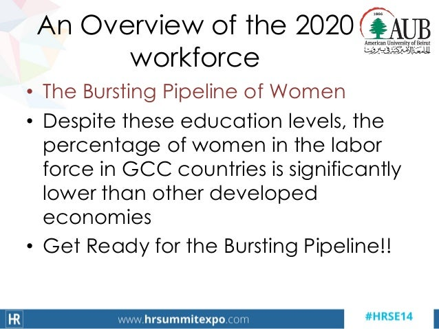 An Overview of the 2020 workforce • The Bursting Pipeline of Women • Despite these education levels, the percentage of wom...