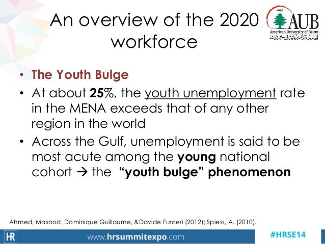 An overview of the 2020 workforce • The Youth Bulge • At about 25%, the youth unemployment rate in the MENA exceeds that o...