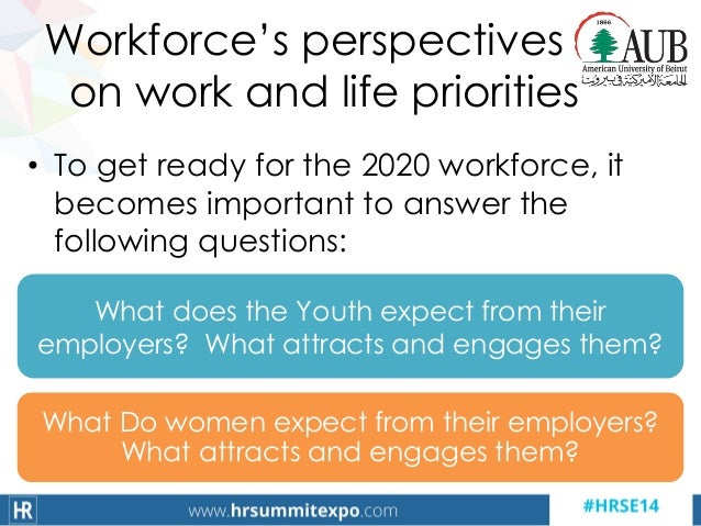 Workforce's perspectives on work and life priorities • To get ready for the 2020 workforce, it becomes important to answer...