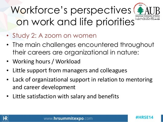 Workforce's perspectives on work and life priorities • Study 2: A zoom on women • The main challenges encountered througho...