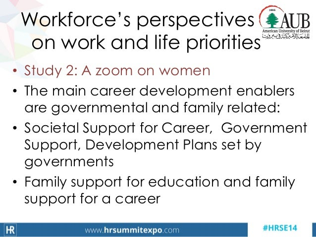 Workforce's perspectives on work and life priorities • Study 2: A zoom on women • The main career development enablers are...