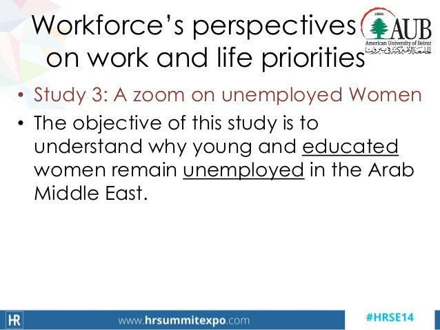 Workforce's perspectives on work and life priorities • Study 3: A zoom on unemployed Women • The objective of this study i...