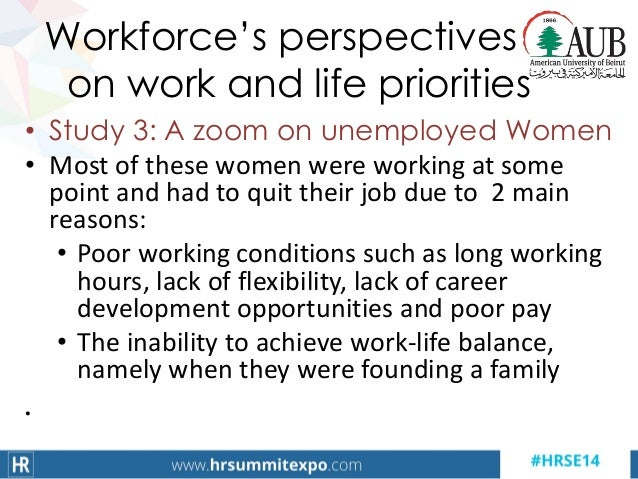 Workforce's perspectives on work and life priorities • Study 3: A zoom on unemployed Women • Most of these women were work...