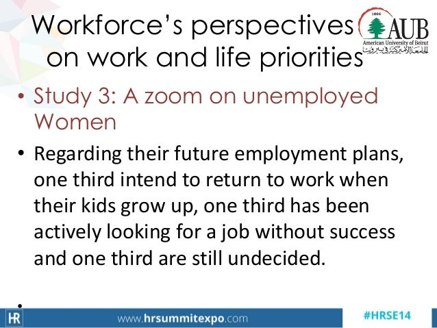Workforce's perspectives on work and life priorities • Study 3: A zoom on unemployed Women • Regarding their future employ...