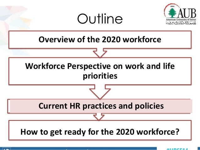 Outline How to get ready for the 2020 workforce? Current HR practices and policies Workforce Perspective on work and life ...