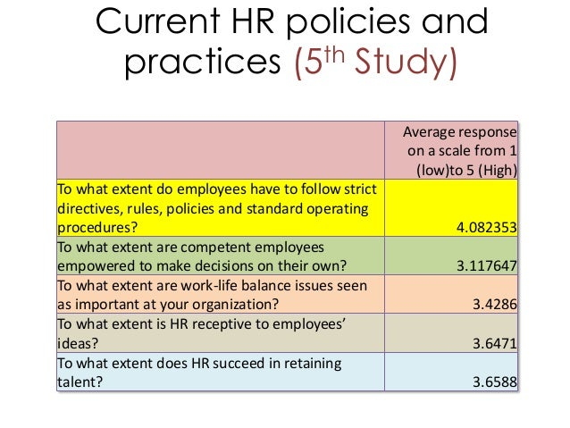 Average response on a scale from 1 (low)to 5 (High) To what extent do employees have to follow strict directives, rules, p...