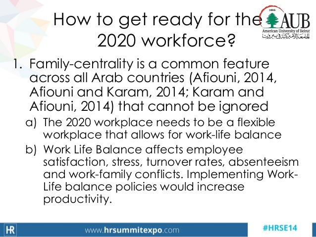How to get ready for the 2020 workforce? 3. The 2020 workforce thrives on meaningful and impactful jobs a. Engage your wor...