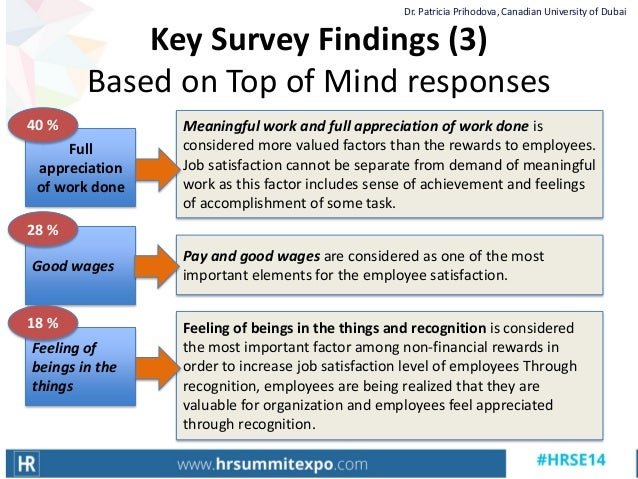 factors effecting employee satisfaction Factors affecting the employee's performance: effecting job satisfaction of employees in pakistani banking factors affecting on employees retention in.