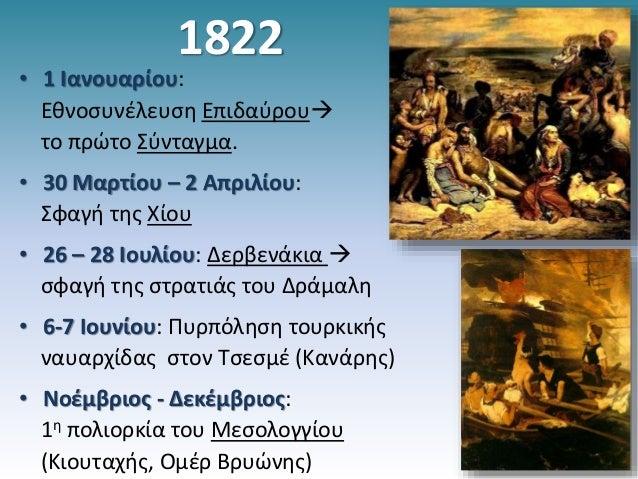 σημαντικα γεγονοτα επαναστασης 21 Slide 3