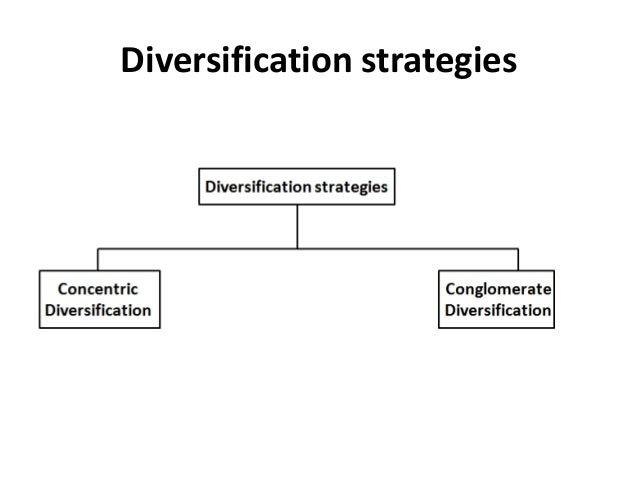 Concentric diversification strategy examples
