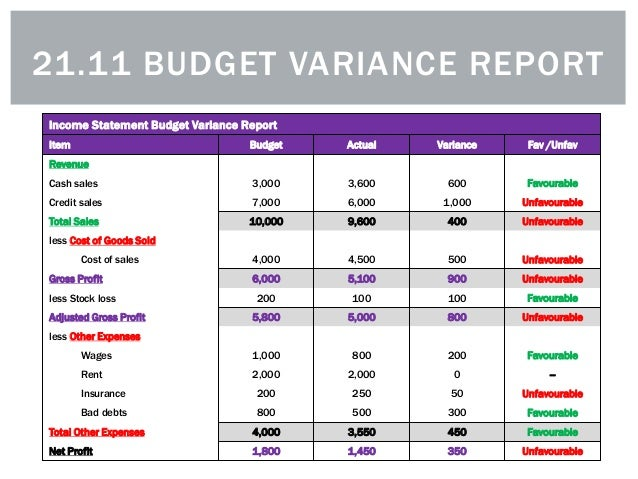 budget analysis report Project with schedule & budget varianceuse  project template with schedule and budget variance  a report can show a team member's incomplete tasks due in.