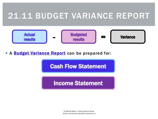 variance report The inventory daily variance report provides the ability to do spot checks on  items by allowing you to view inventory variances throughout the day, as  opposed.