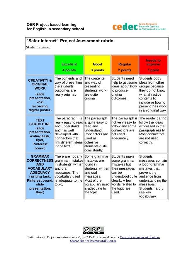 safer internet  project assessment
