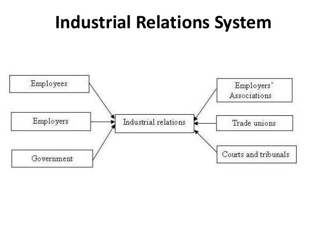 industrial relation California department of industrial relations office of the director 455 golden gate avenue san francisco ca 94102 wwwdircagov public information office.
