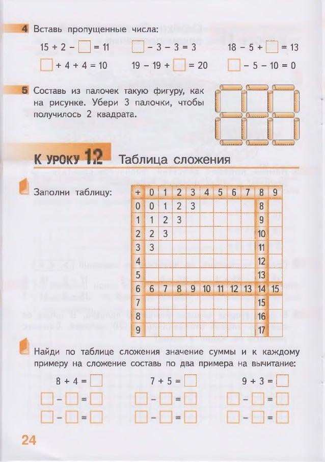 Ответы к рабочей тетради по математике 2 класс 4 автор гейдман зверева