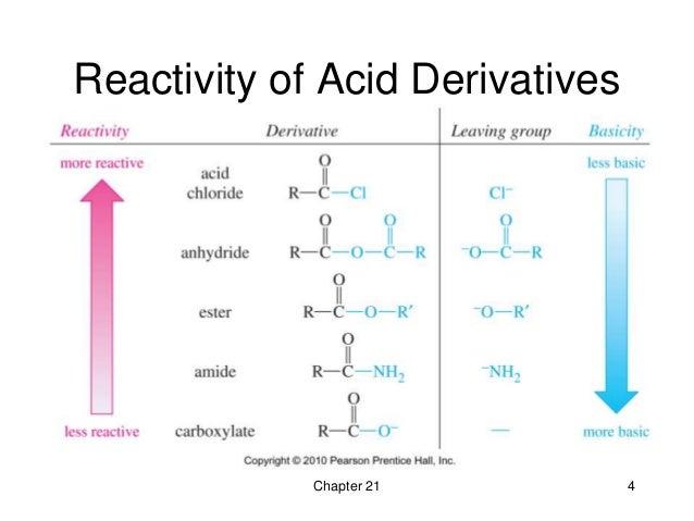 Smith organic chemistry
