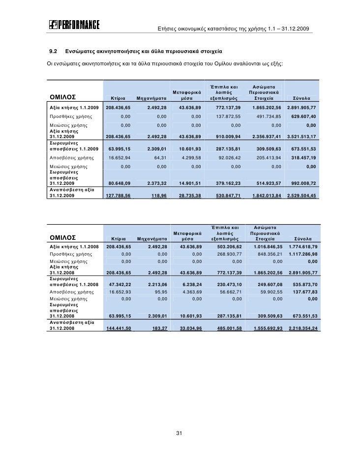 Ετήσιες οικονομικές καταστάσεις της χρήσης 1.1 – 31.12.2009    9.2    Ενσώματες ακινητοποιήσεις και άϋλα περιουσιακά στοιχ...