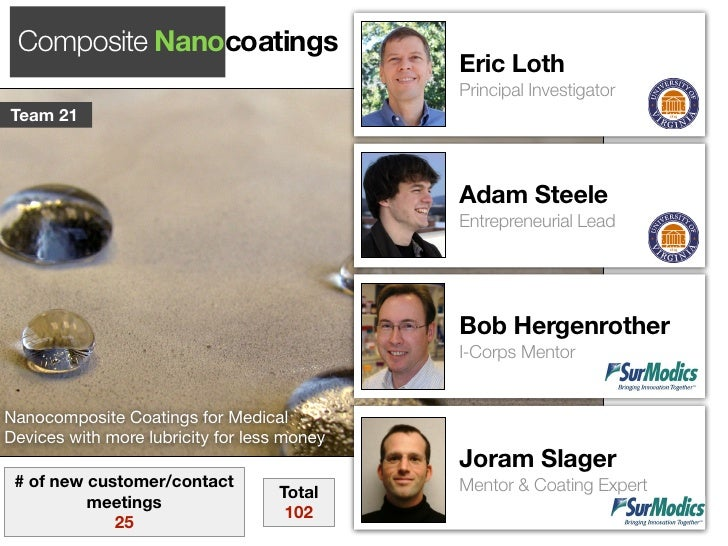 Composite Nanocoatings                                             Eric Loth                                             P...